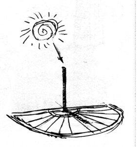 sundial489